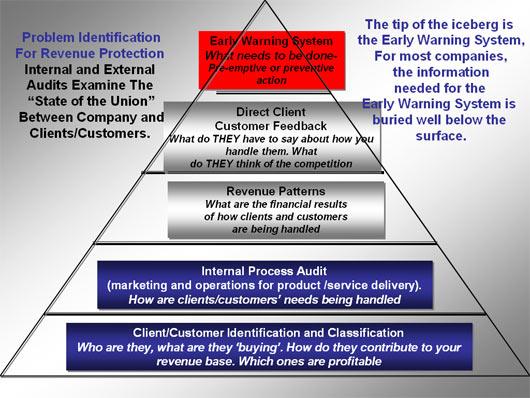 marketing intelligence and planning pdf